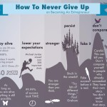 How To Never Give Up And Be Awesome