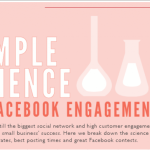 The Science Of Facebook Marketing – How To Increase Engagement