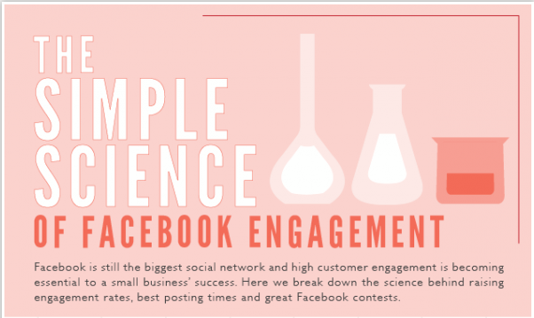 The Science Of Facebook Marketing – How To Increas… Image