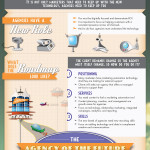 Futuristic Marketing [infographic]
