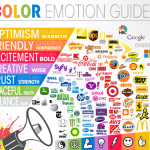 Color Marketing – How To Use The Right Colors And Why