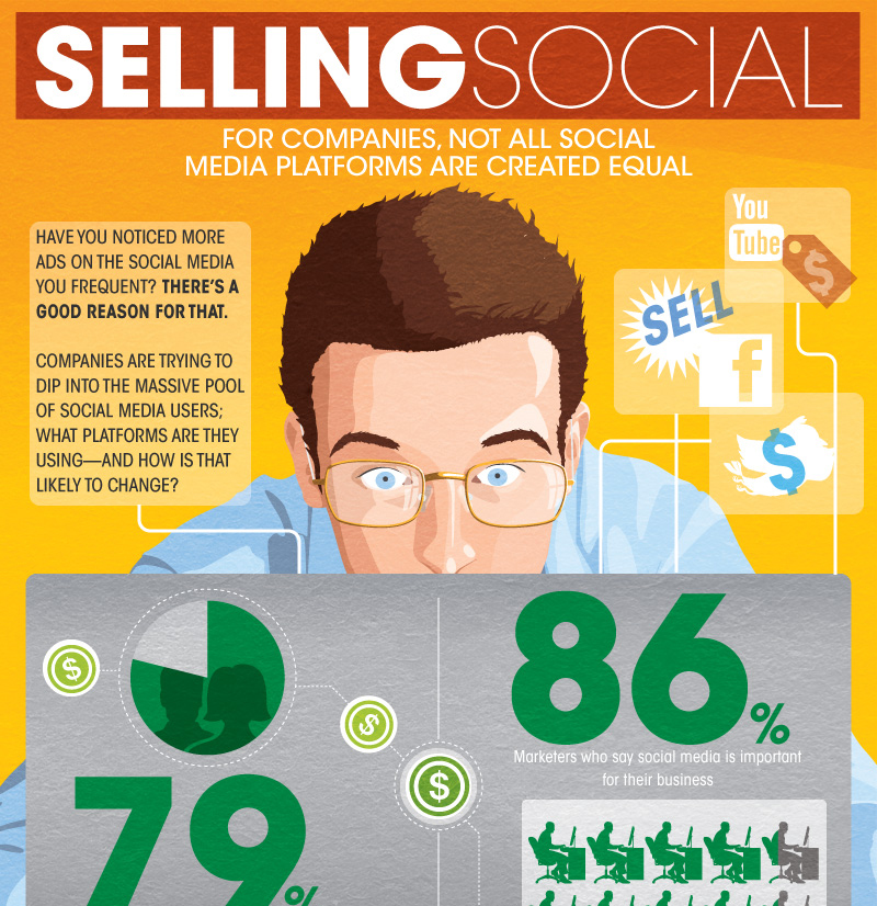 increse-sales-with-social-media