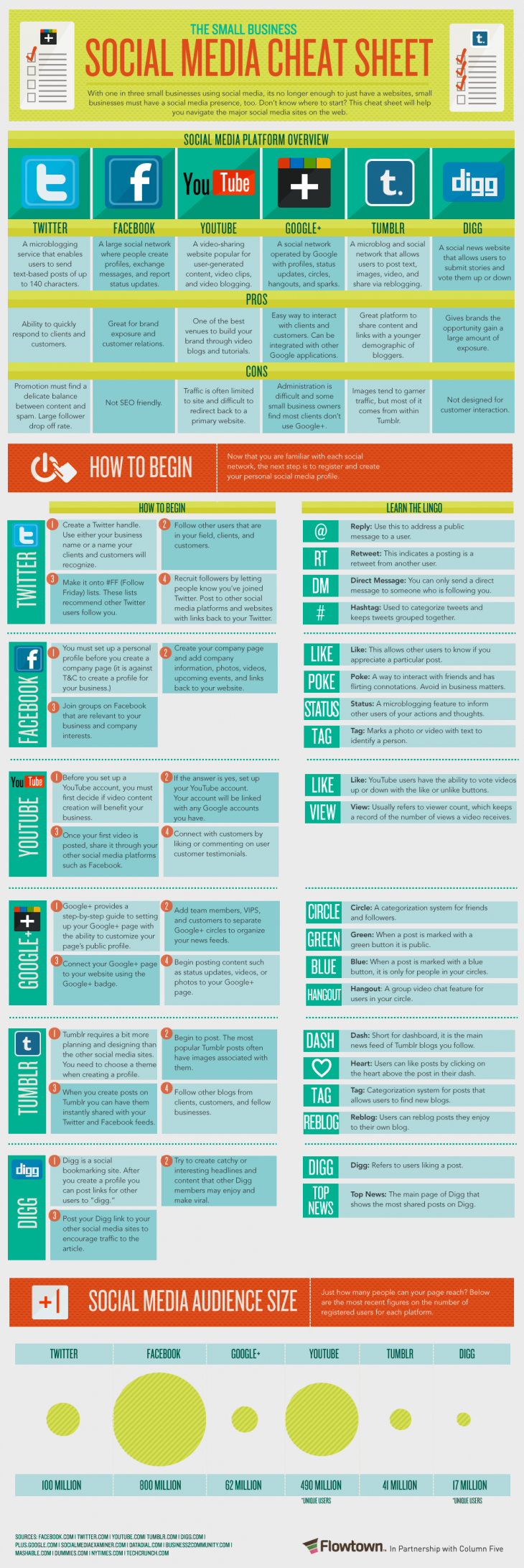 pros-and-cons-of-social-media