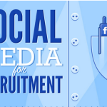 How To Get The Job You Deserve Via Social Media