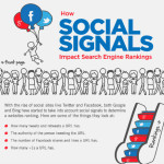 Social Love For SEO – Why You Need Lots Of Google Plus Shares