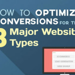 How to Optimize Conversions: Techniques to Boost Conversion Rate Your Teachers Couldn't Tell You