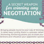 A Secret Weapon For Winning Any Negotiation