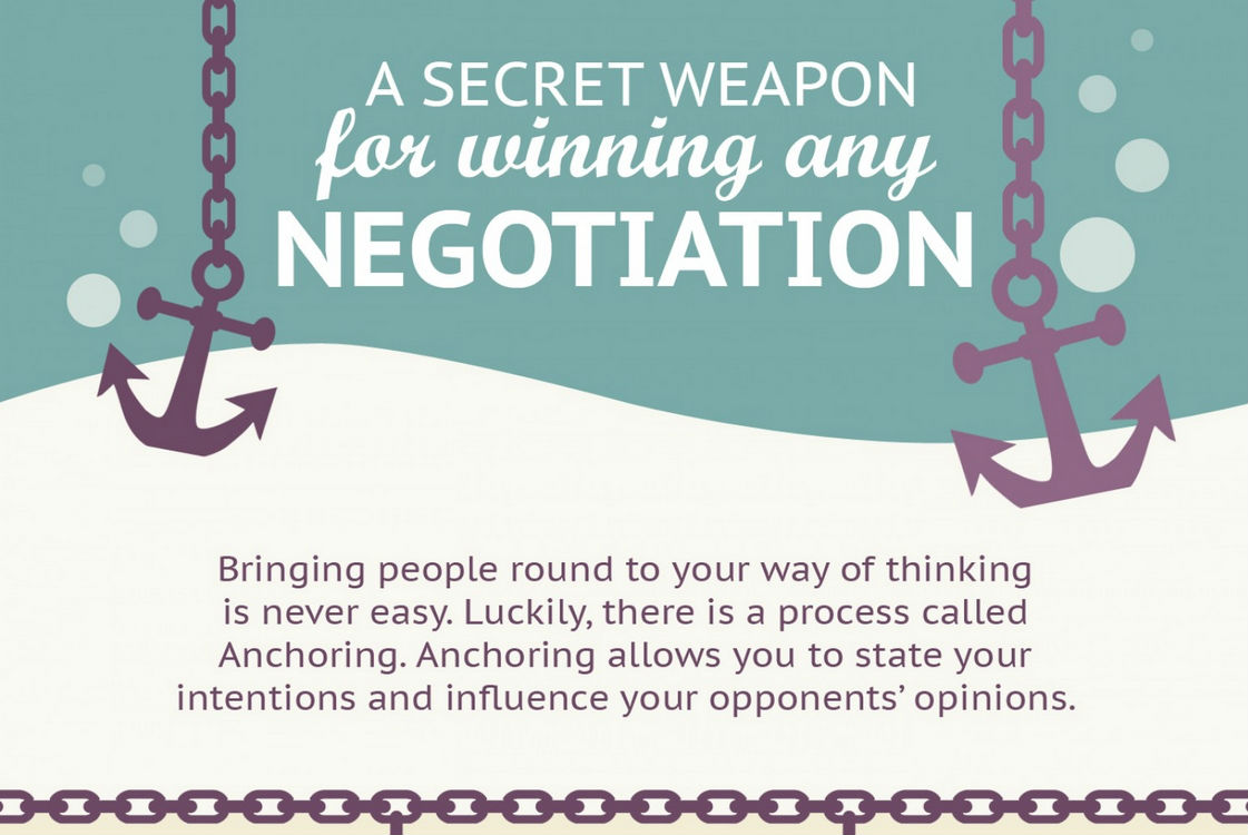 winning-any-negotiation